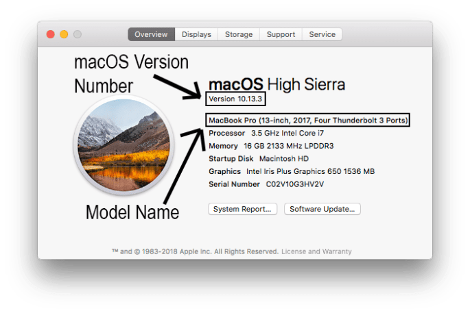 macOS model_name-OS_version