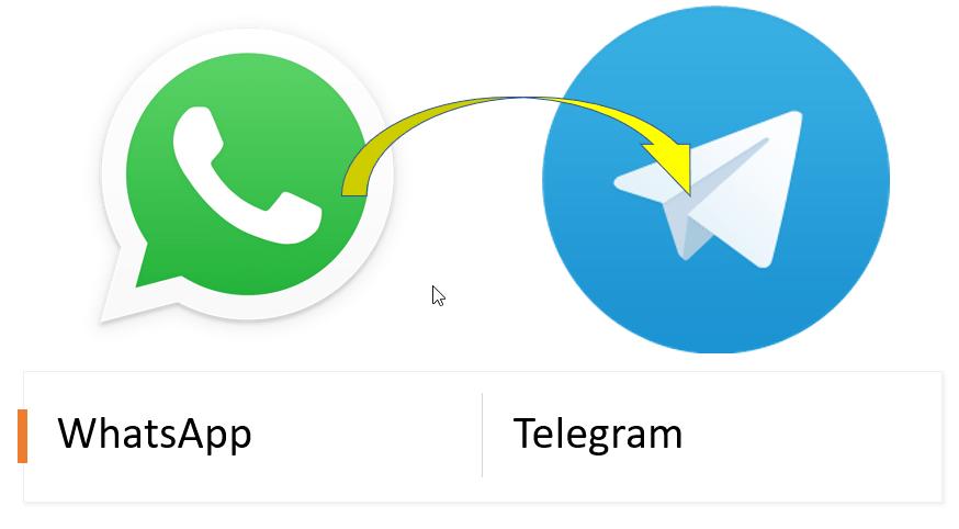 كيفية نقل الدردشة من WhatsApp إلى Telegram + Photo