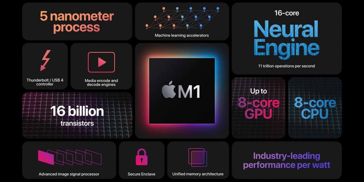 Qualcomm может превзойти Apple M1