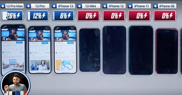 iPhone 13 Pro Max установил рекорд в стресс-тесте аккумулятора смартфона - почти десять часов непрерывного использования