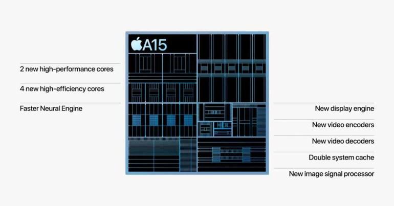 Отсутствуют сравнения производительности iPhone 13 и iPhone 12
