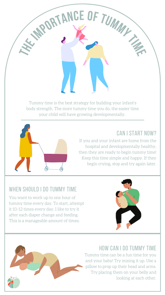 The importance of tummy time infographic