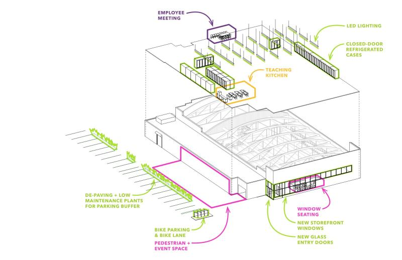 Apple Street Market Co-op building design - click to enlarge