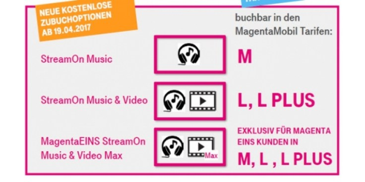 telekom-stream-on-music-optionen