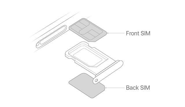 set up dual SIM on iPhone with two nano-SIM cards