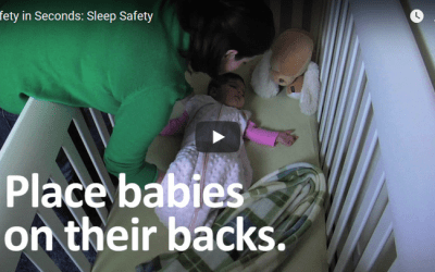 Safety in Seconds: Sleep Safety