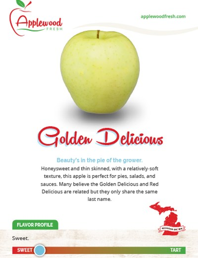 Golden Delicious Sell Sheet