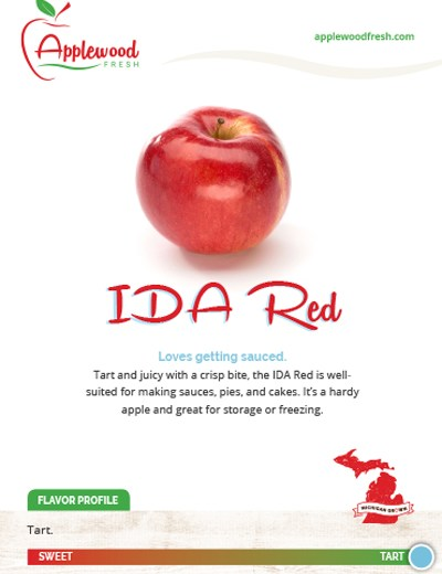 Ida Red Sell Sheet