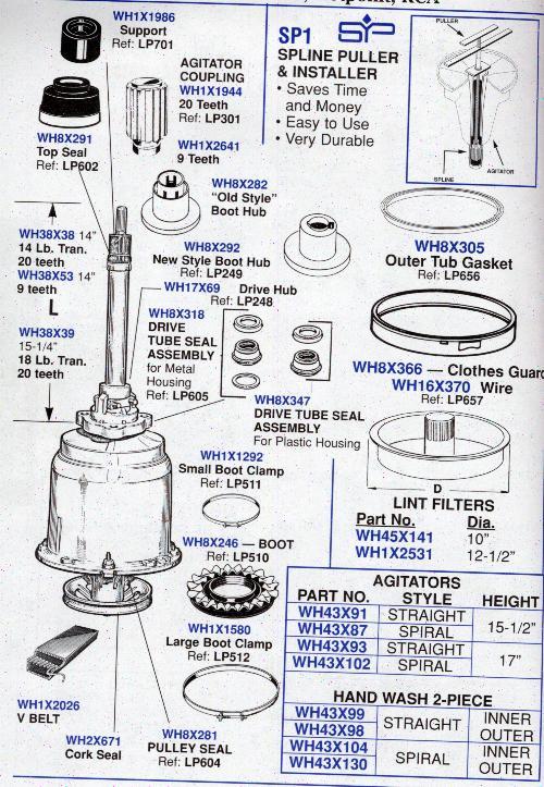 microwave repair ge microwave repair manual