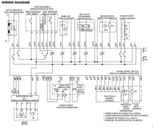Whirlpool Duet Front Load Washer Parts Guide