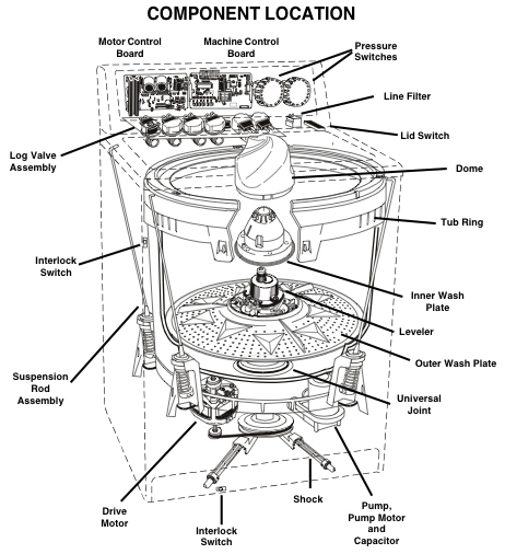 Whirlpool Cabrio Washing Machine Parts Manual