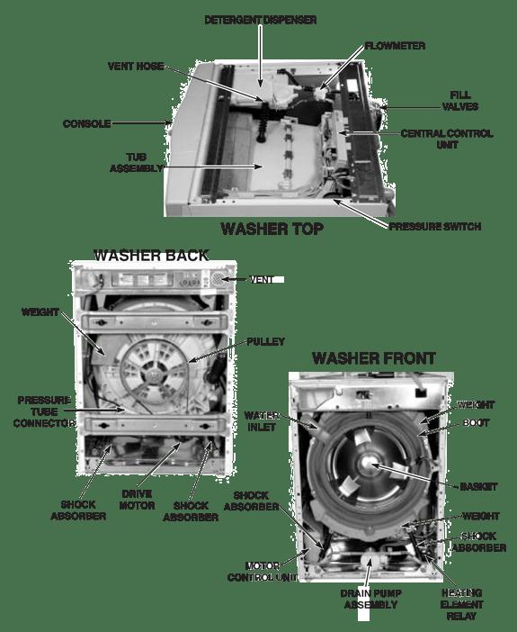 wiring diagram for downriggers wiring plug diagram wiring