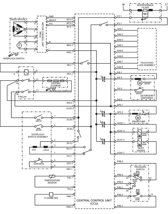 duetWireDiagram?resize\\\\\\\=575%2C731 ac wiring diagram whirlpool appliances on ac download wirning diagrams wiring diagram whirlpool refrigerator at gsmx.co