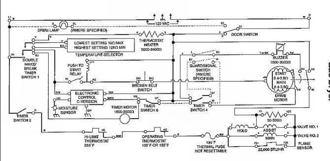 whirlpool gold dryer wiring diagram  97 malibu cooling fan