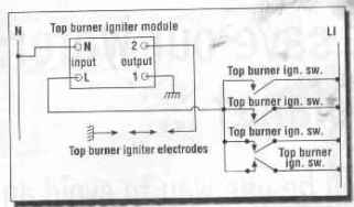 stove wiring diagram stove image wiring diagram electric stove wiring diagram wiring diagram on stove wiring diagram