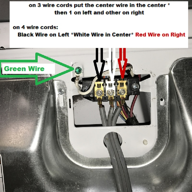 how-to-change-a dryer-cord