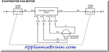 Evaporator Fan Motor | Appliance Brain | Repair Tips