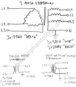 Explanation of 120v single phase, 240v Split Phase, and 208v 3phase  Samurai Appliance Repair