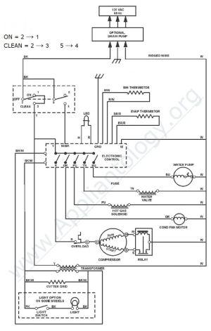 GE Monogram ZDIS150WSSC Refrigerator Wiring Diagram  The