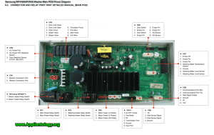 Samsung WF448AAPXAA Washer Main PCB Pinout Diagram  The