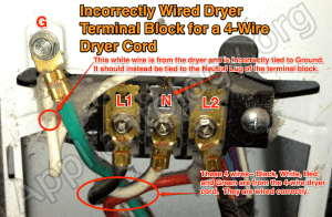 Incorrectly Wired Dryer Terminal Block For A 4 Wire Dryer