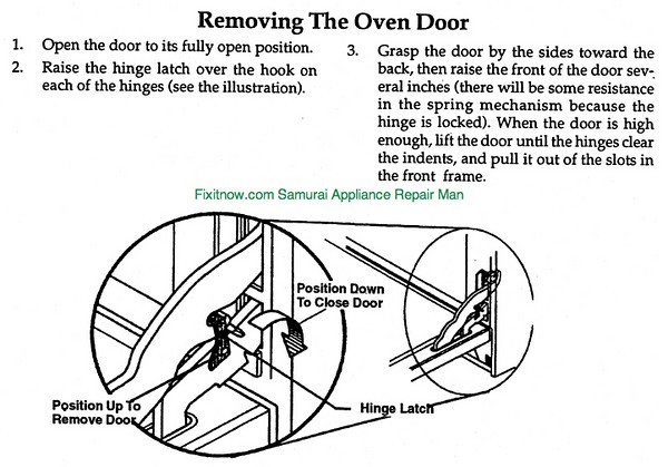 Removing And Re Installing The Oven Door On A Thermador