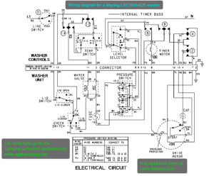 Wiring diagram for a Maytag LSE7806ACE washer   Fixitnow