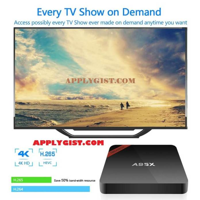 Best Android TV Box Less Than 30 Dollars