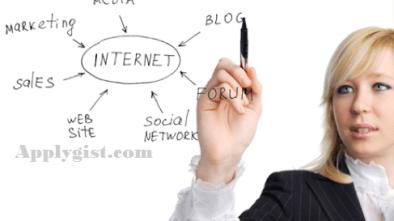 Online Marketting