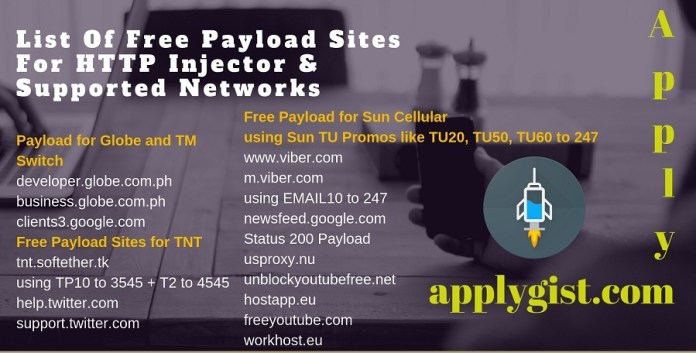 List Of Free Payload Sites For HTTP Injector applygist.com