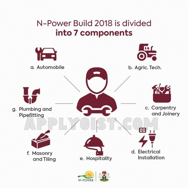 Npower Build Trades