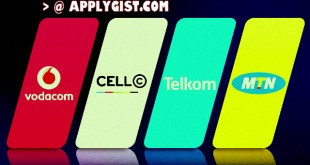 APN Settings For MTN, Cell C, Vodafone, Telkom