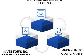 CDSL IPO Second Day Subscription Figures - Apply IPO