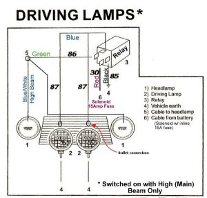Classic Mini  Wiring Spots and Lamps  Problems, Questions and DIY  Paddy's Garage