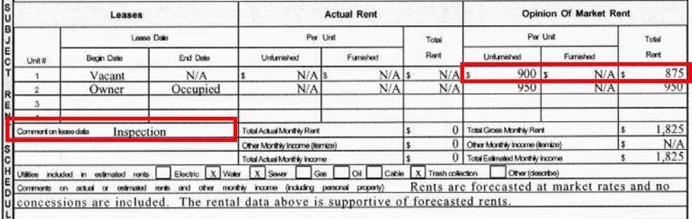 Rental Block - Fannie Mae Form 1025 - Appraisers Blogs