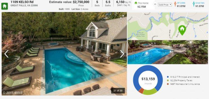CONSUMER involvement with refi property value estimate