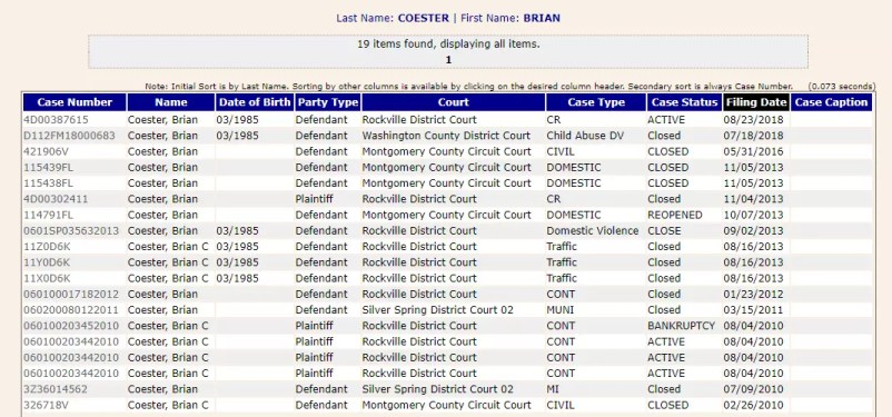 Brian Coester criminal charges