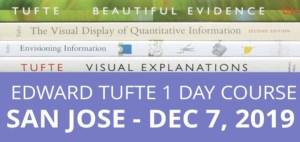 Edward Tufte - presenting data & info