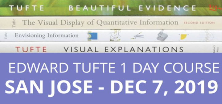 Edward Tufte - presenting data & info
