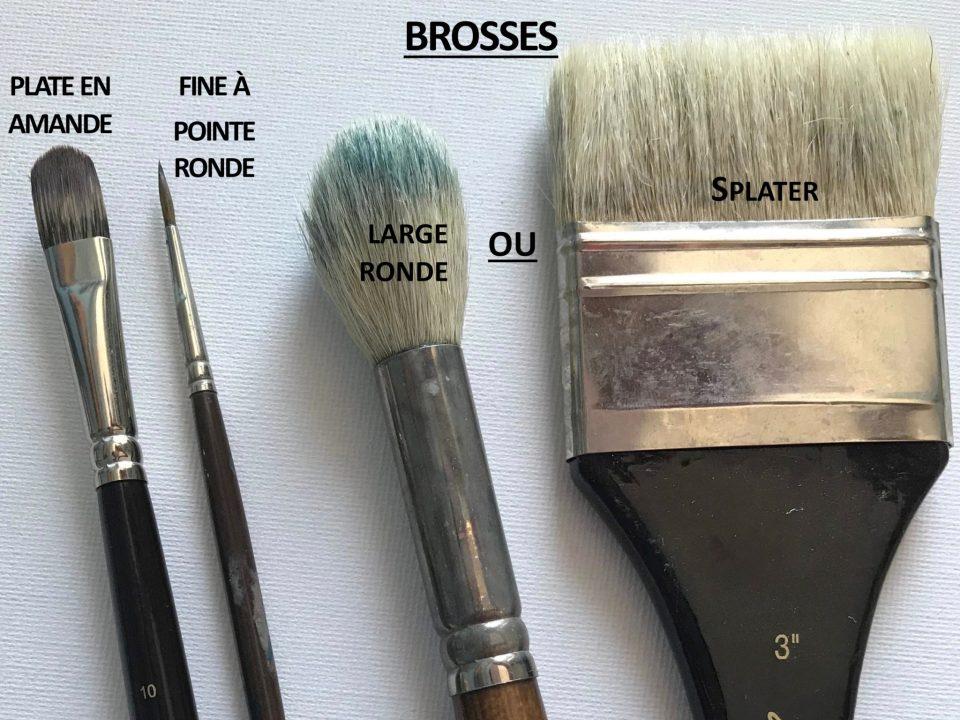 Pinceaux pour démarrer en peinture et se faire plaisir à peindre
