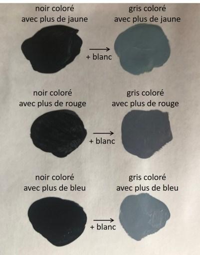 noirs colorés et gris colorés