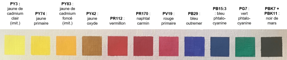 première ligne du tableau des mélanges de couleurs : les couleurs pures