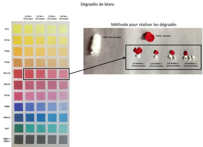 nuancier de dégradés de blanc avec mes couleurs fréquemment utilisées
