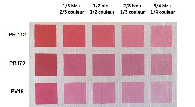 tableau des mélanges de couleurs en dégradé de rouge