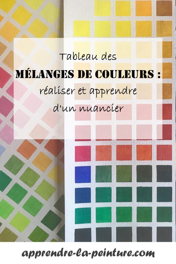 Tableau des mélanges de couleurs : réaliser et apprendre d'un nuancier