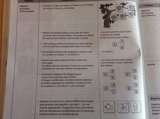 methode-de-singapour-maths