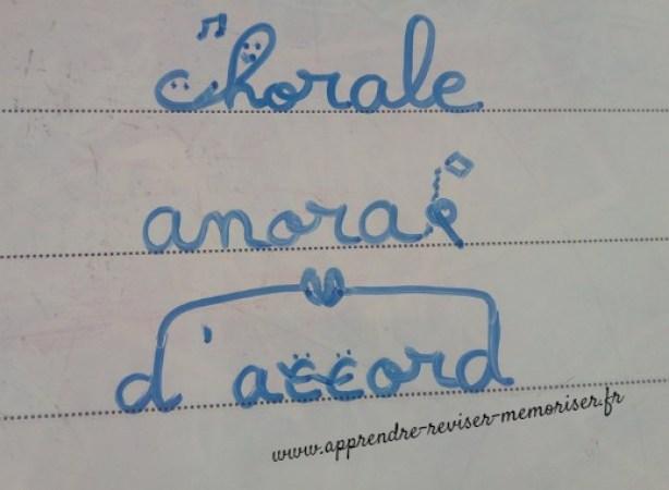 mémoriser orthographe mot