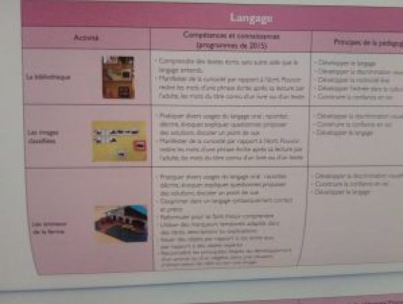 pédagogie montessori maternelle école publique