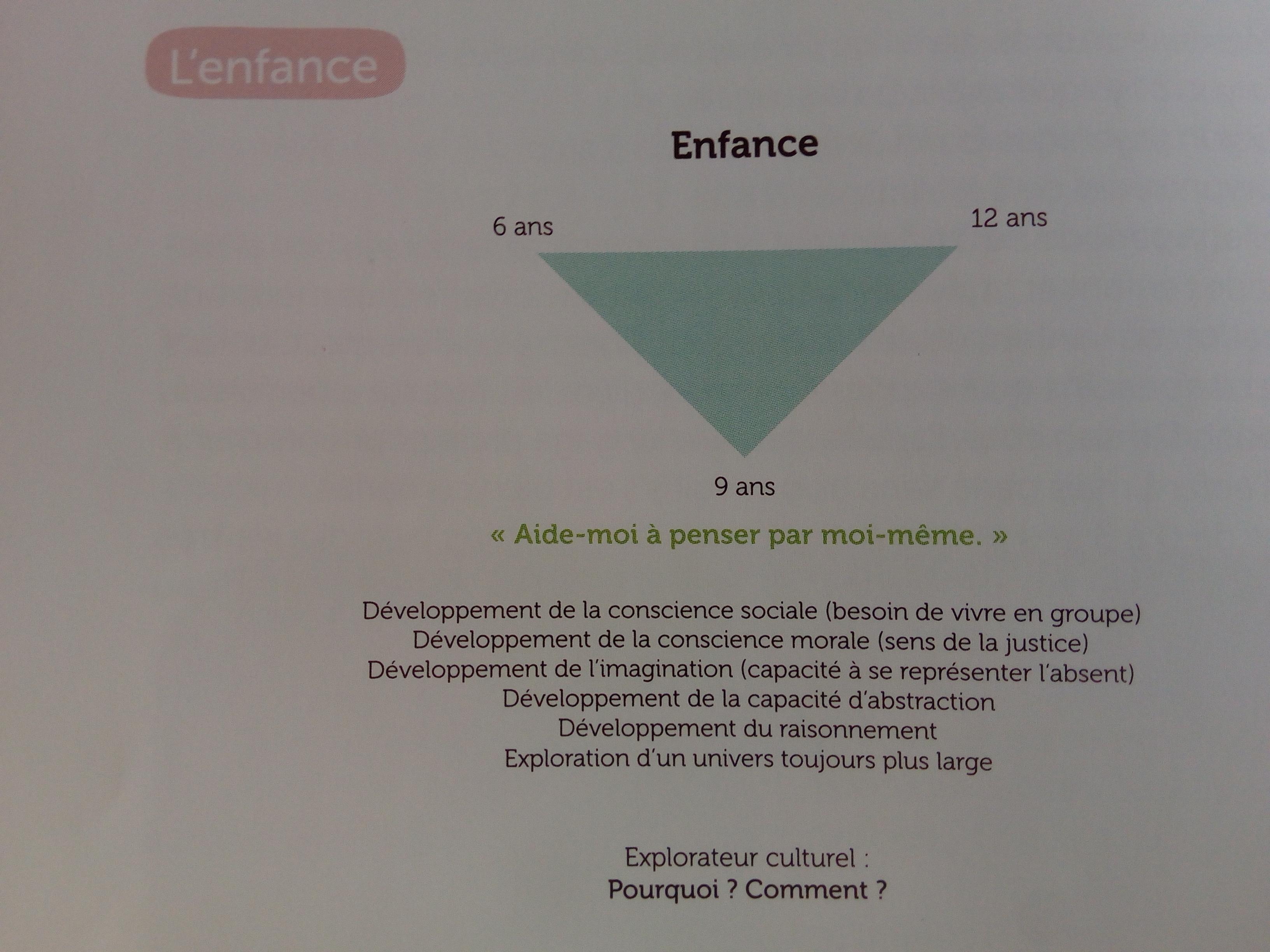 développement enfance pédagogie montessori