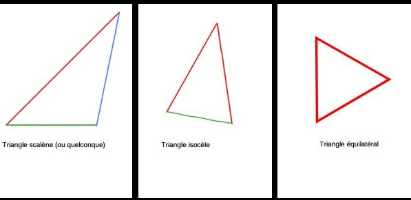 Géométrie les types de triangles